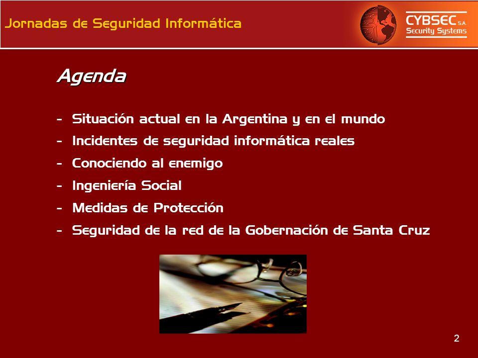 Agenda - Situación actual en la Argentina y en el mundo