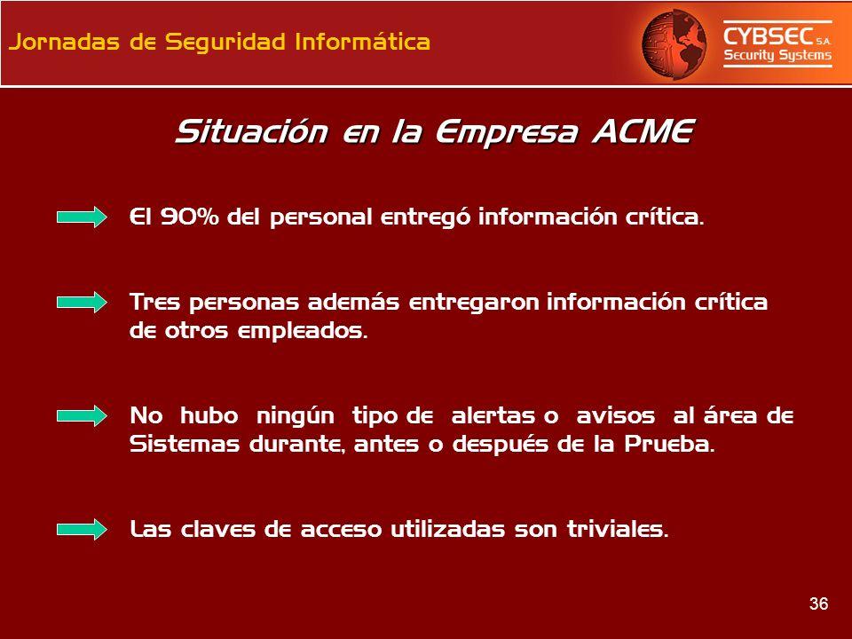 Situación en la Empresa ACME