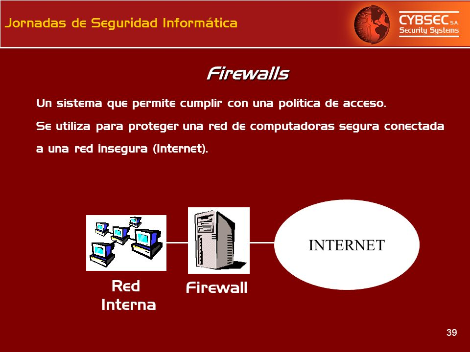 Firewalls INTERNET Red Firewall Interna