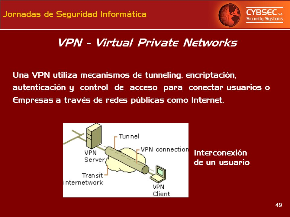 VPN - Virtual Private Networks