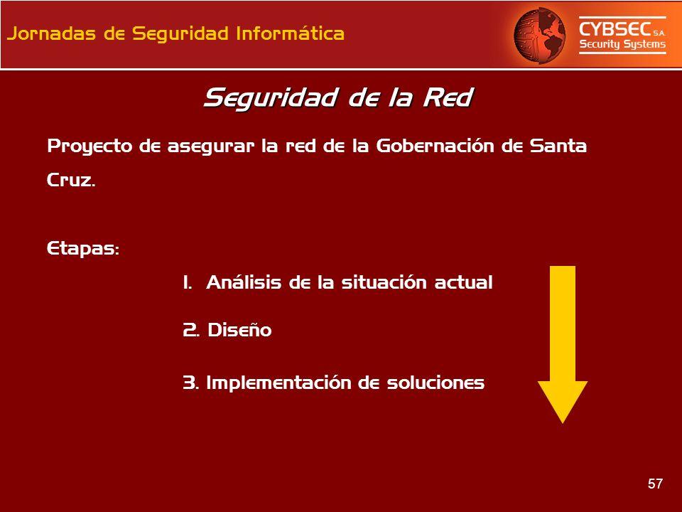 Seguridad de la Red Proyecto de asegurar la red de la Gobernación de Santa. Cruz. Etapas: 1. Análisis de la situación actual.