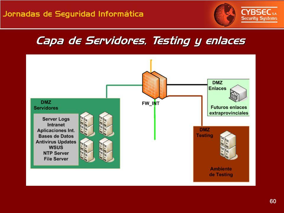 Capa de Servidores, Testing y enlaces