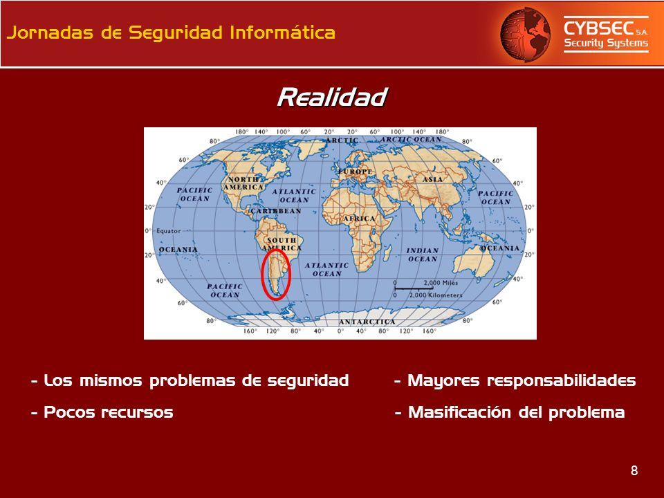 Realidad - Los mismos problemas de seguridad - Mayores responsabilidades.