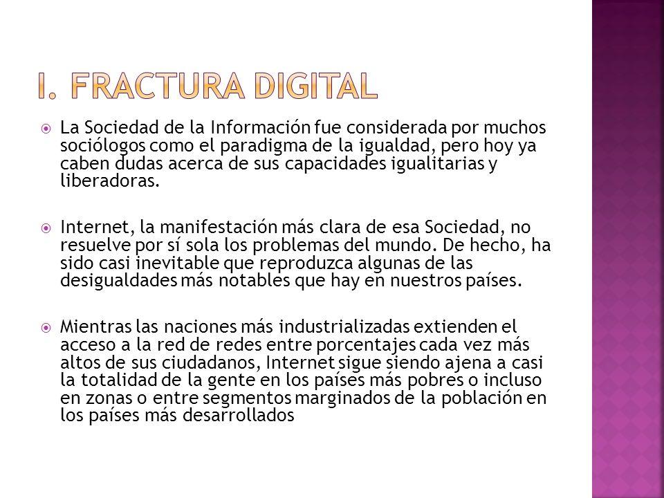 i. Fractura digital