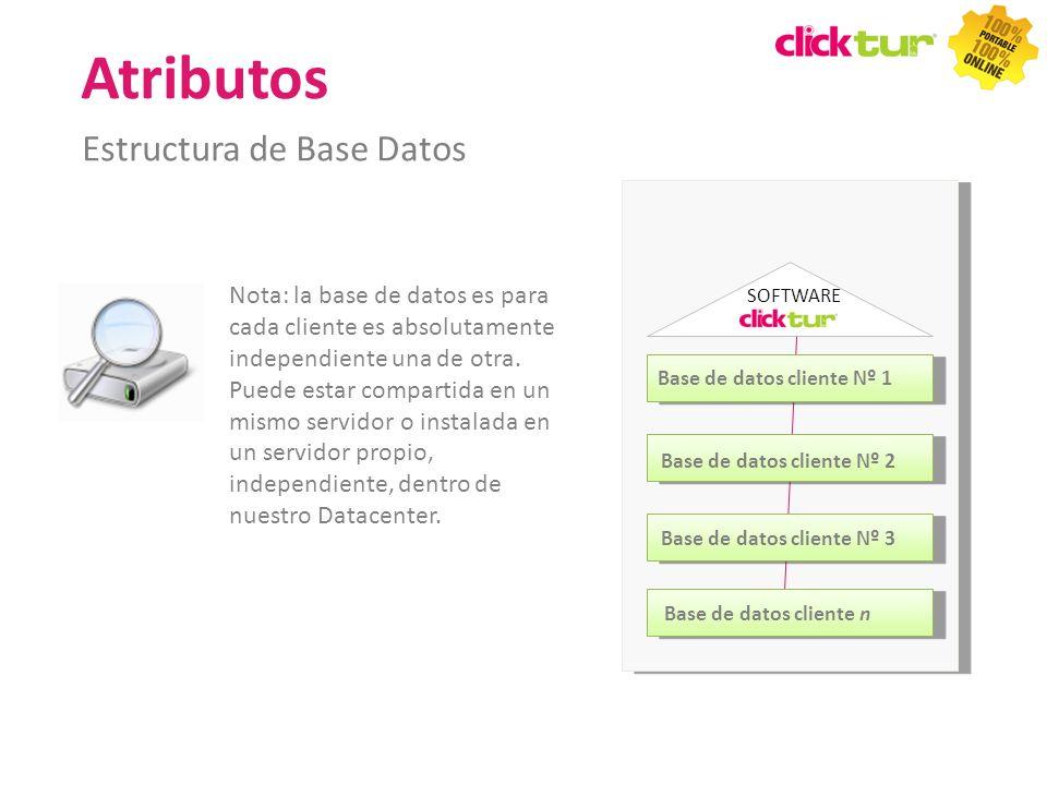 Atributos Estructura de Base Datos