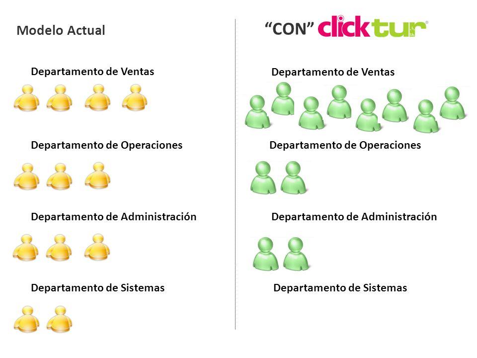 CON Modelo Actual Departamento de Ventas Departamento de Ventas