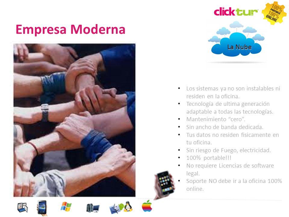 Empresa Moderna La Nube