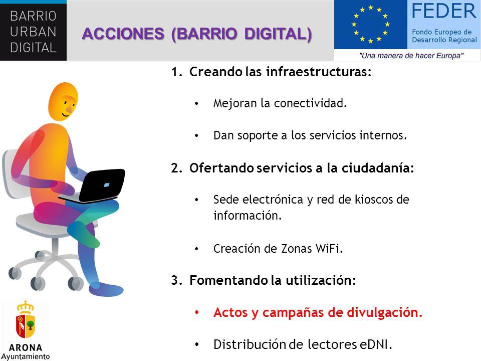 ACCIONES (BARRIO DIGITAL)