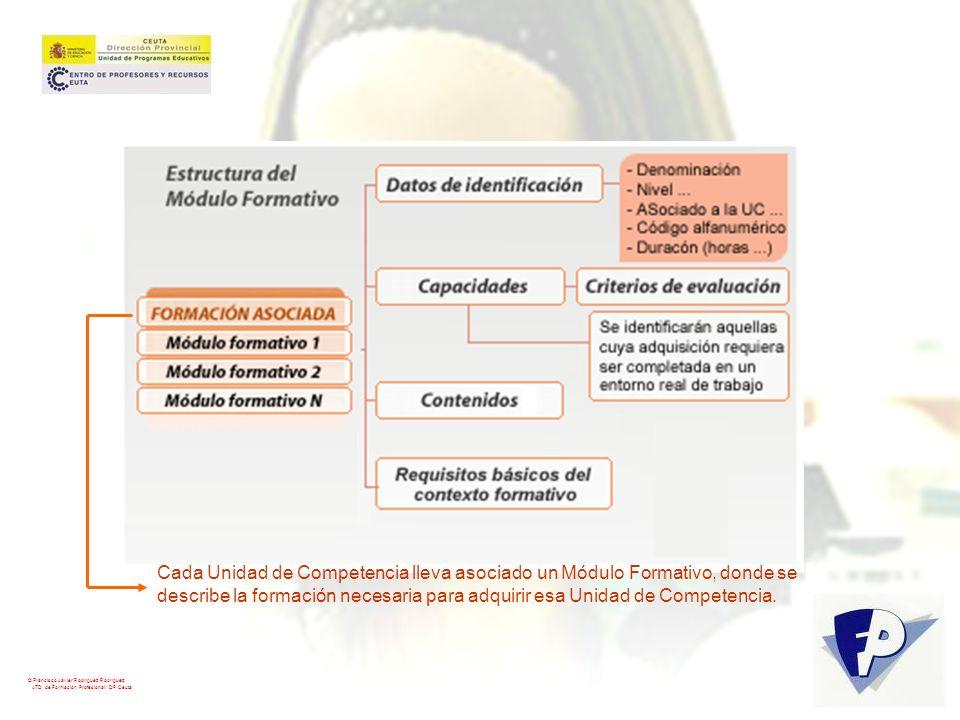 Cada Unidad de Competencia lleva asociado un Módulo Formativo, donde se
