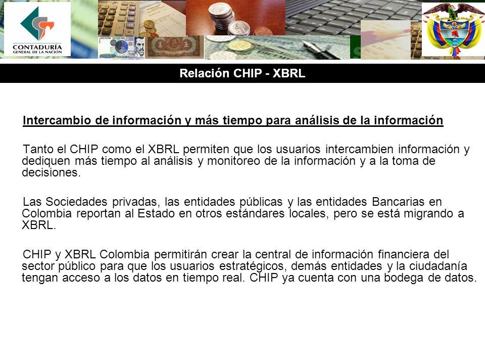 Relación CHIP - XBRL Intercambio de información y más tiempo para análisis de la información.