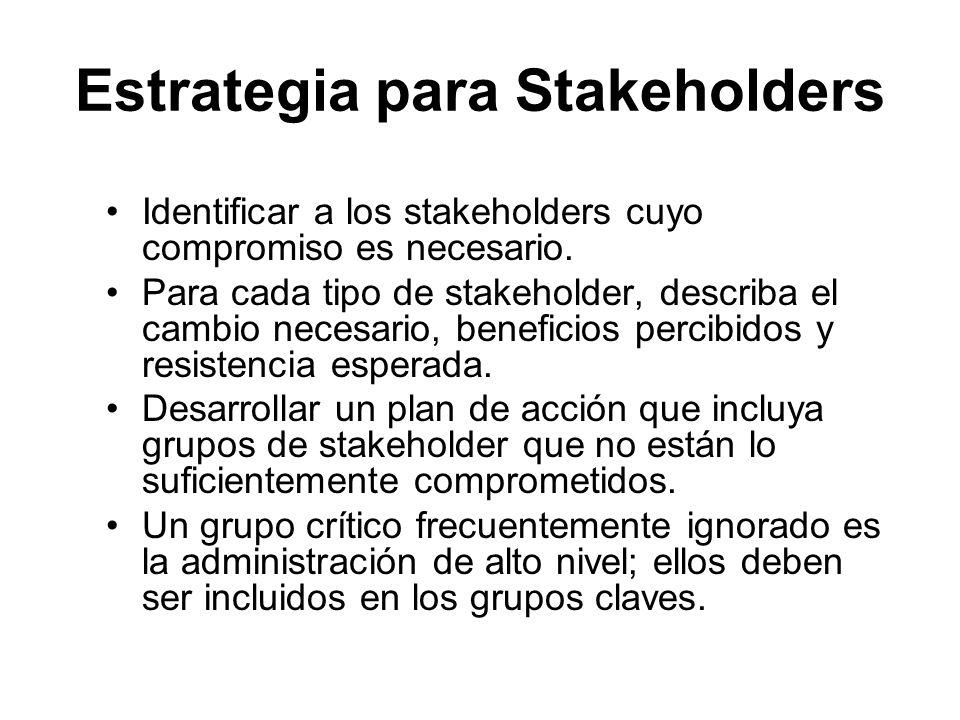 Estrategia para Stakeholders