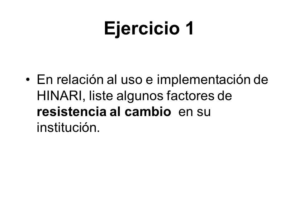Ejercicio 1 En relación al uso e implementación de HINARI, liste algunos factores de resistencia al cambio en su institución.