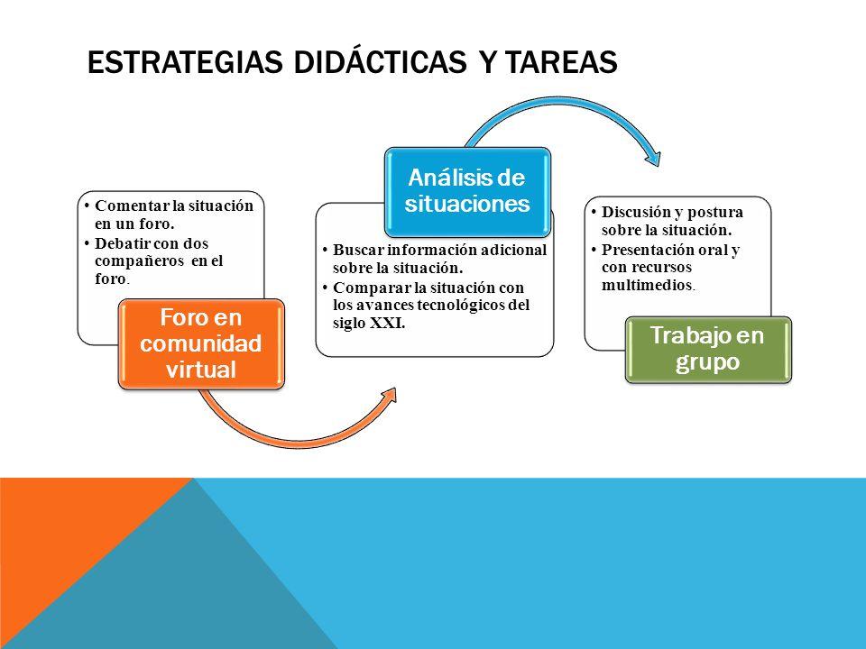 Estrategias didácticas y tareas