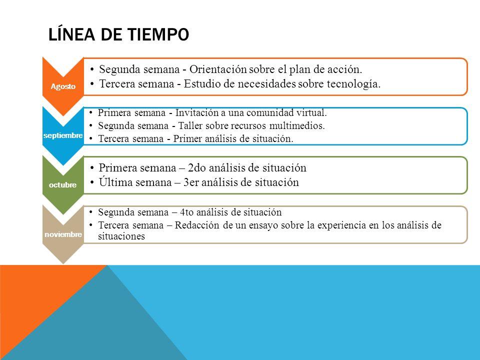 Línea de tiempo Segunda semana - Orientación sobre el plan de acción.