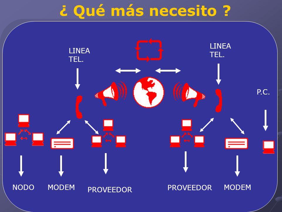  ¿ Qué más necesito LINEA TEL. LINEA TEL. P.C. NODO MODEM PROVEEDOR