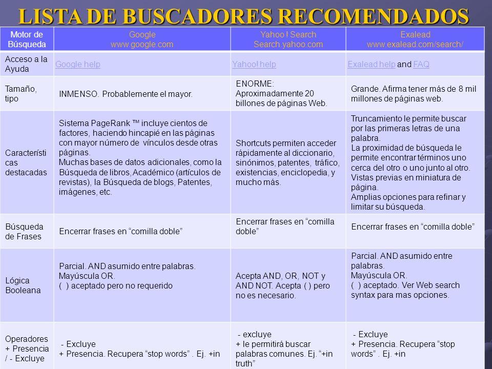 LISTA DE BUSCADORES RECOMENDADOS