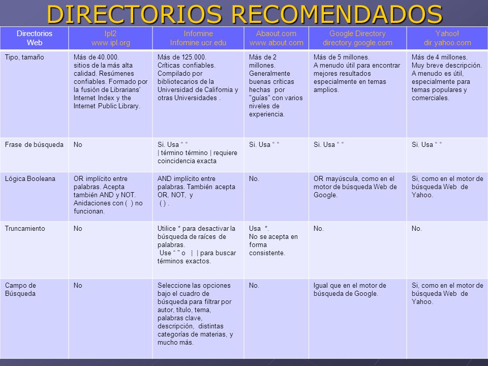 DIRECTORIOS RECOMENDADOS