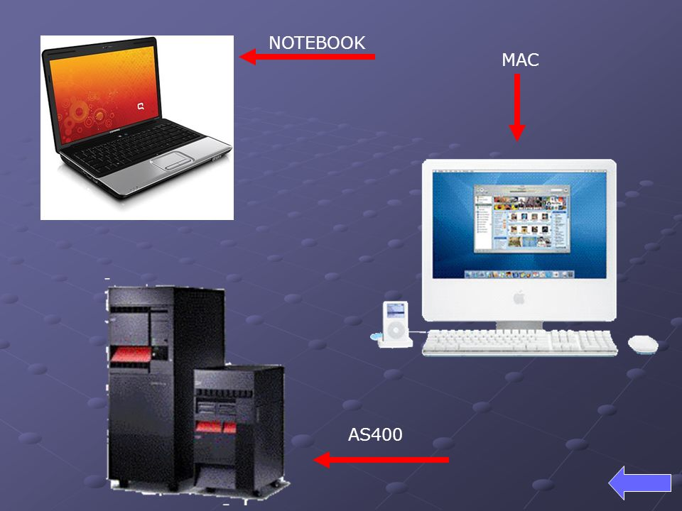 NOTEBOOK MAC AS400