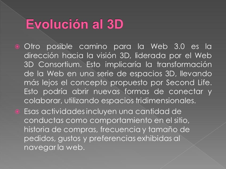 Evolución al 3D