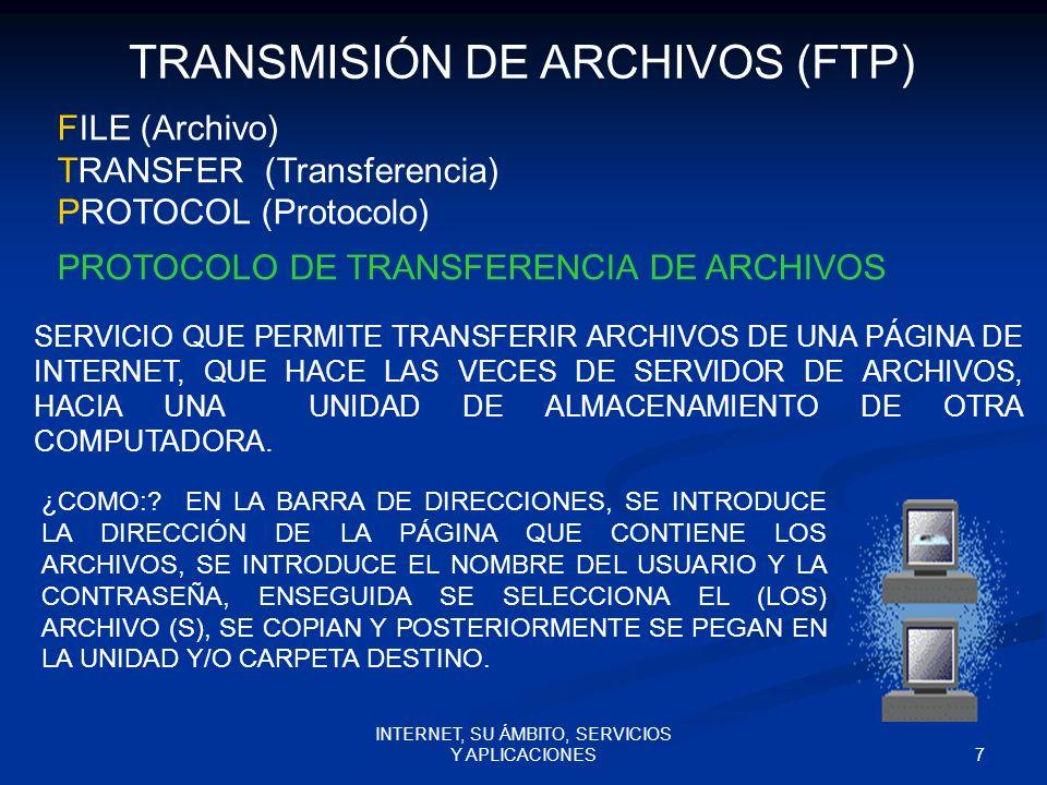 TRANSMISIÓN DE ARCHIVOS (FTP)