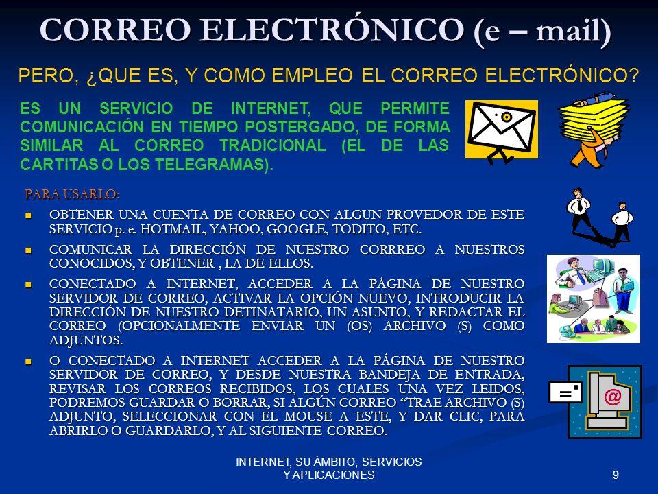 CORREO ELECTRÓNICO (e – mail)