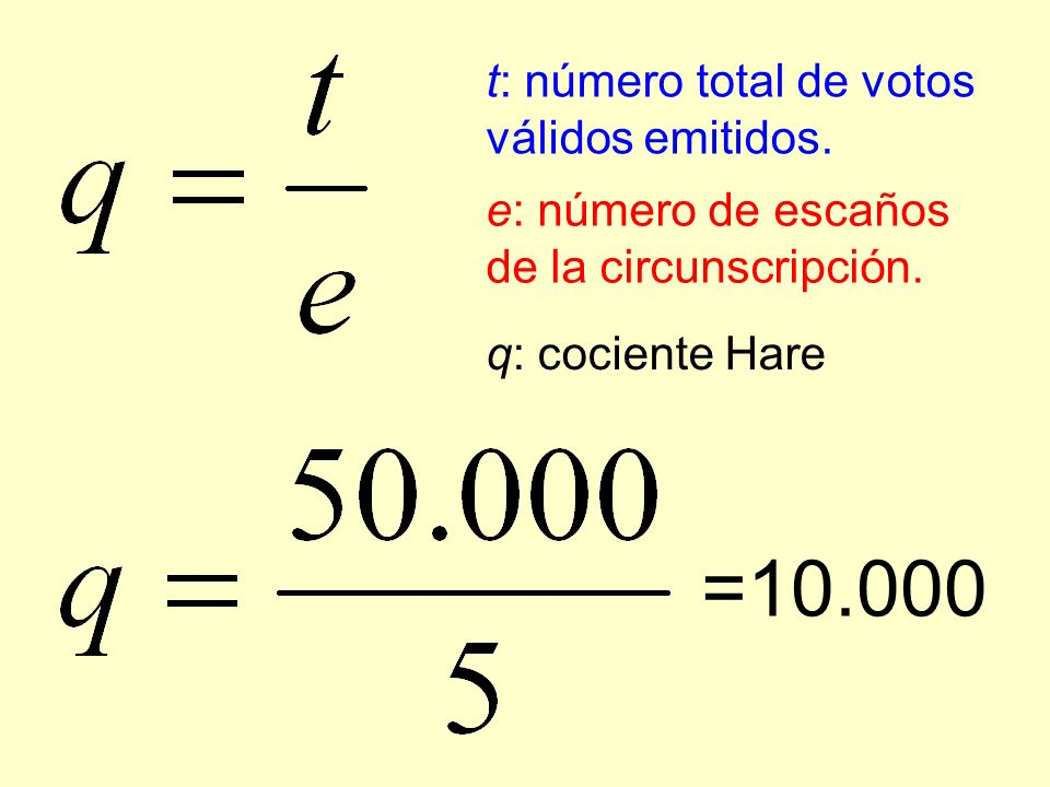 =10.000 t: número total de votos válidos emitidos.