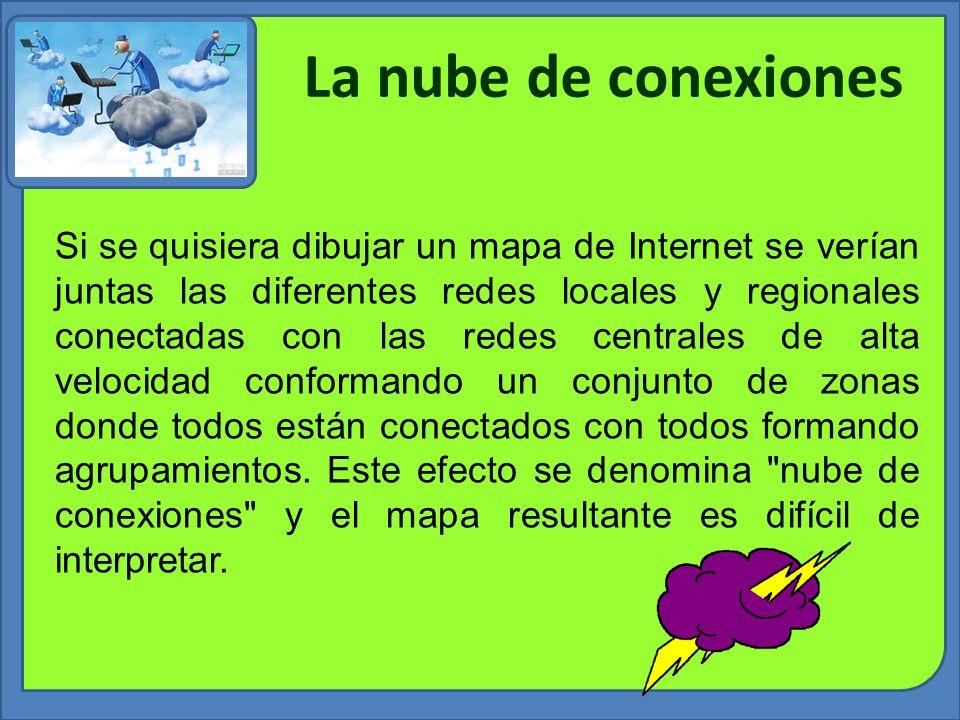 La nube de conexiones