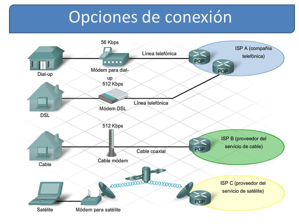 Opciones de conexión