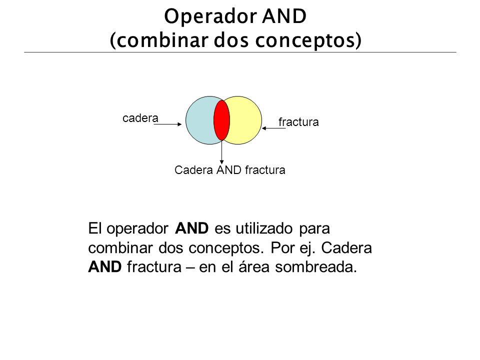 Operador AND (combinar dos conceptos)
