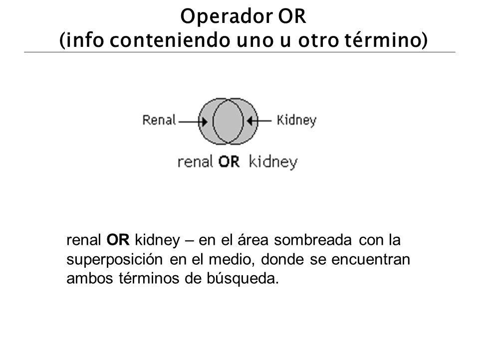 Operador OR (info conteniendo uno u otro término)