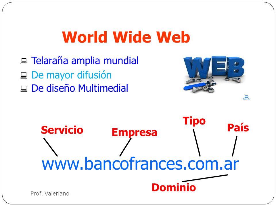 www.bancofrances.com.ar World Wide Web Tipo País Servicio Empresa