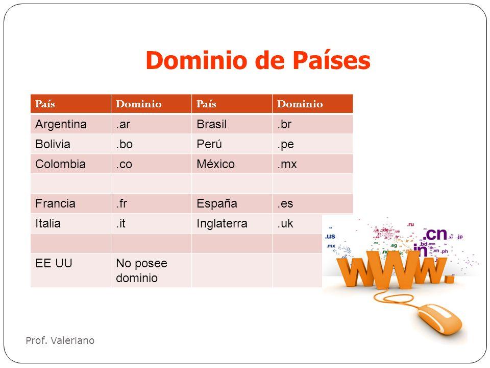 Dominio de Países País Dominio Argentina .ar Brasil .br Bolivia .bo