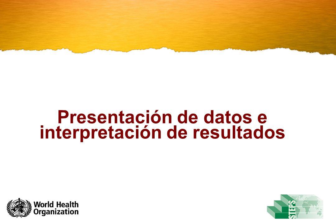 Presentación de datos e interpretación de resultados