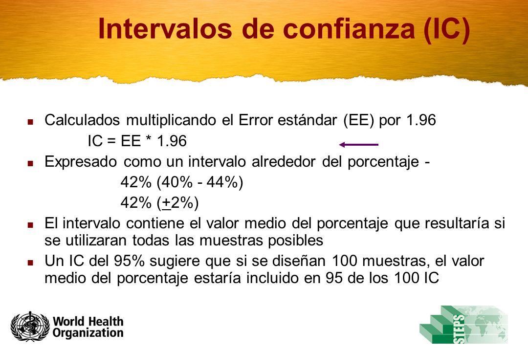 Intervalos de confianza (IC)