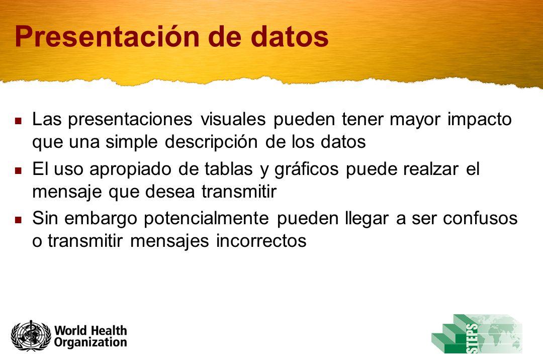 Presentación de datos Las presentaciones visuales pueden tener mayor impacto que una simple descripción de los datos.