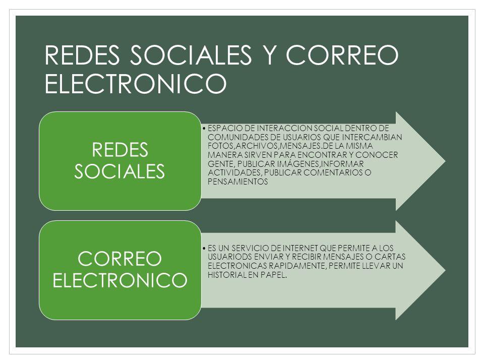 REDES SOCIALES Y CORREO ELECTRONICO