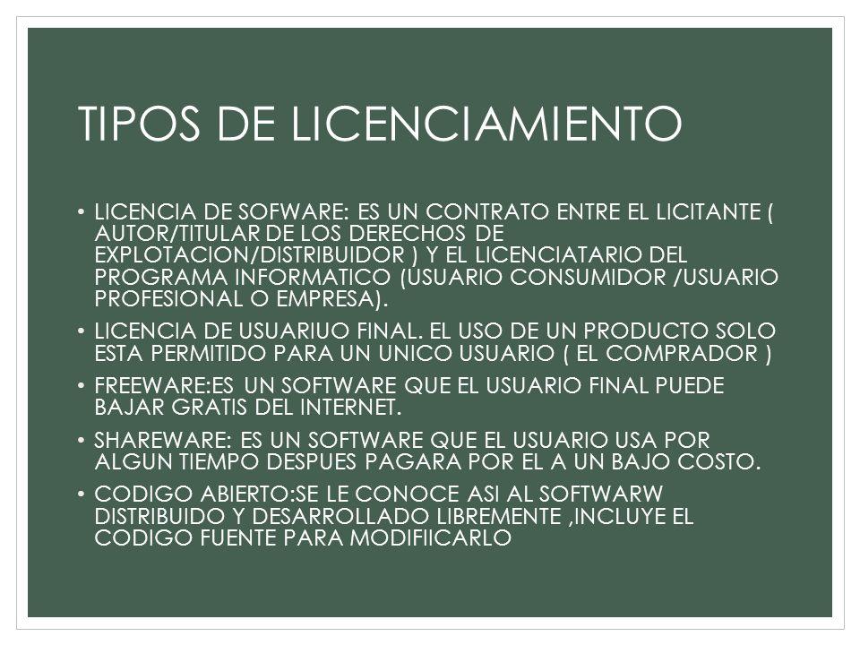 TIPOS DE LICENCIAMIENTO