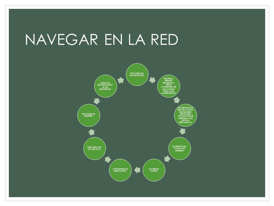 NAVEGAR EN LA RED OPCIONES DE NAVEGACION.