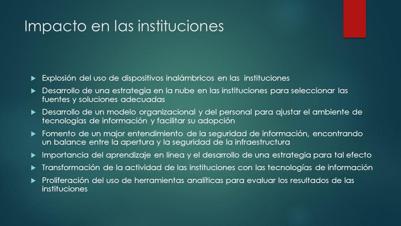 Impacto en las instituciones