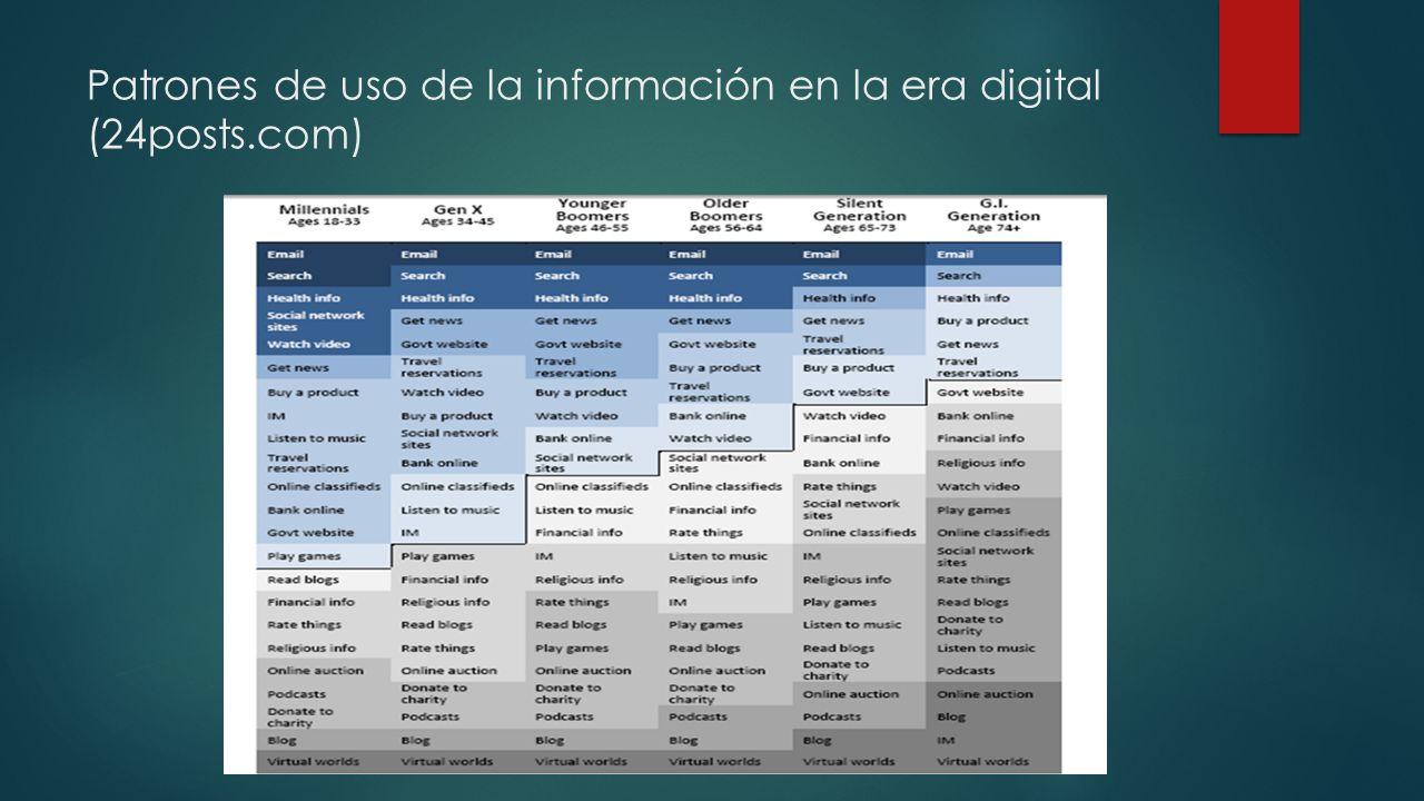 Patrones de uso de la información en la era digital (24posts.com)
