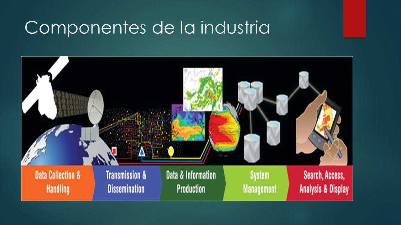 Componentes de la industria