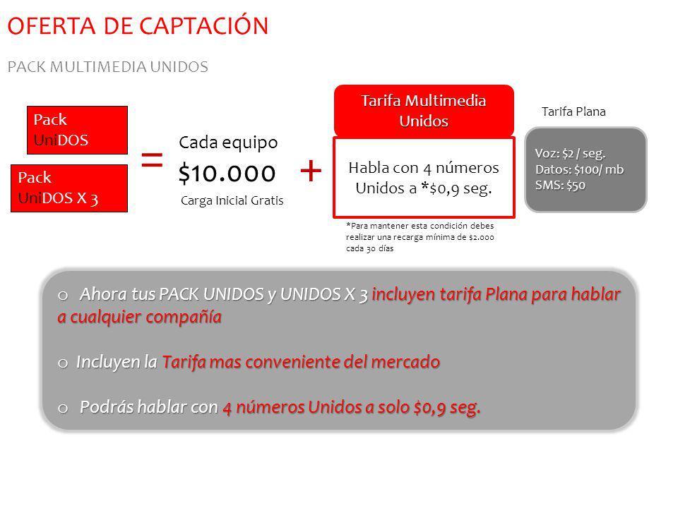 = + OFERTA DE CAPTACIÓN Cada equipo $10.000