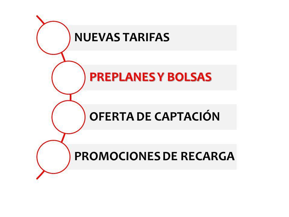 NUEVAS TARIFAS PREPLANES Y BOLSAS OFERTA DE CAPTACIÓN PROMOCIONES DE RECARGA