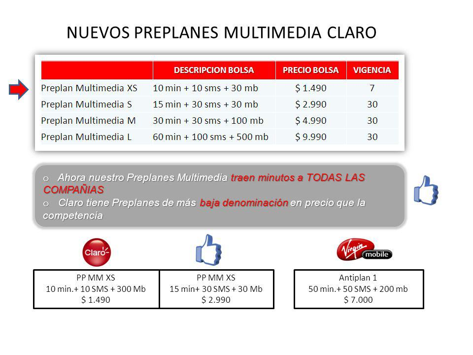 NUEVOS PREPLANES MULTIMEDIA CLARO