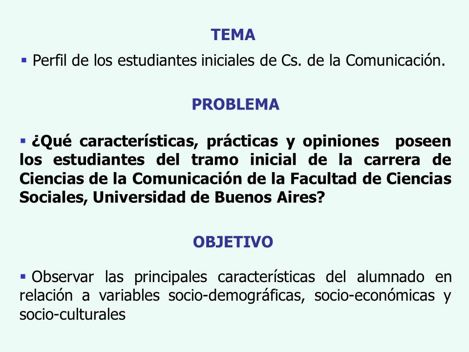 TEMA Perfil de los estudiantes iniciales de Cs. de la Comunicación. PROBLEMA.