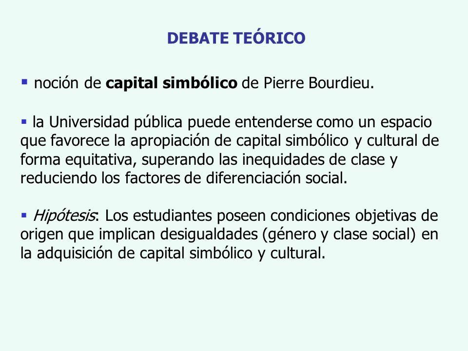 noción de capital simbólico de Pierre Bourdieu.