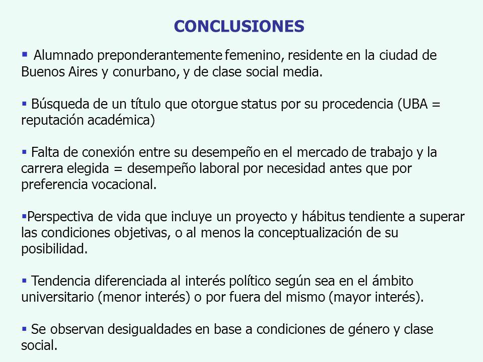 CONCLUSIONES Alumnado preponderantemente femenino, residente en la ciudad de Buenos Aires y conurbano, y de clase social media.