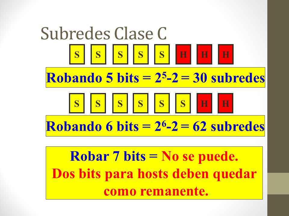 Subredes Clase C Robando 5 bits = 25-2 = 30 subredes