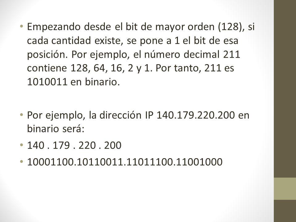 Empezando desde el bit de mayor orden (128), si cada cantidad existe, se pone a 1 el bit de esa posición. Por ejemplo, el número decimal 211 contiene 128, 64, 16, 2 y 1. Por tanto, 211 es 1010011 en binario.