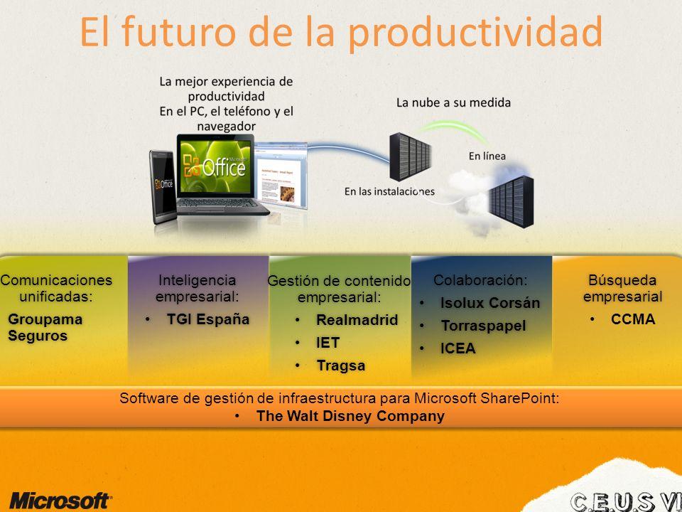 El futuro de la productividad
